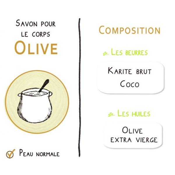 olive-details