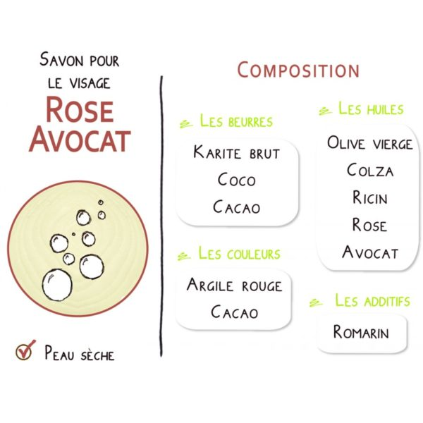rose-avocat-details